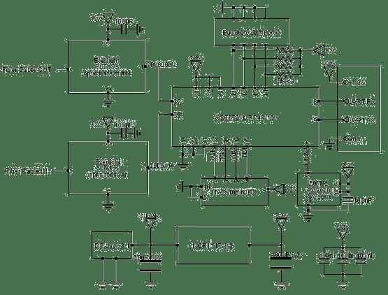 opencores-project252cuart_fiber