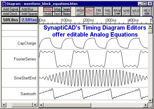 synapticad-timing-diagrams