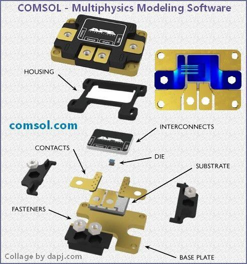 comsol-multiphysics