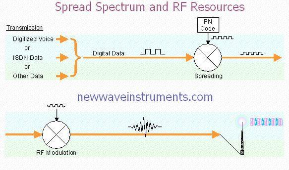 newwaveinstruments-ss