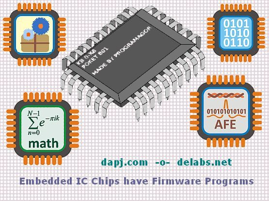 embedded-chip-ic