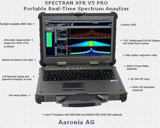 spectran-xfr-aaronia