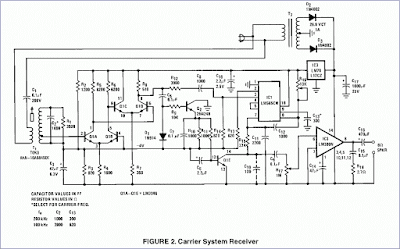 carrier-system-receiver