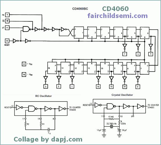 cd4060-2