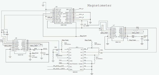 magnetometer-mica-tinyos