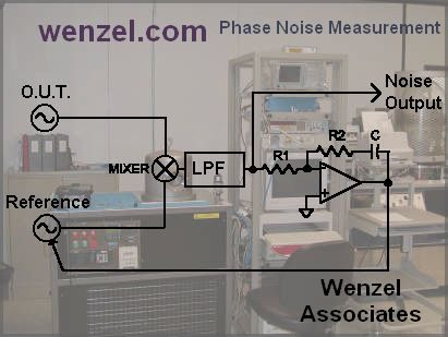 phase-noise-wenzel
