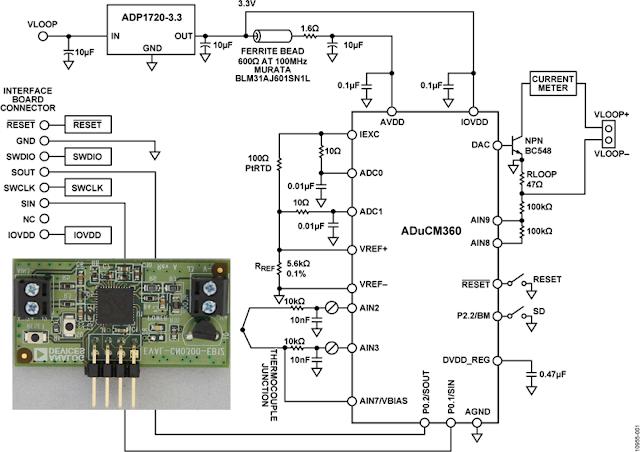 analog-devices-transmitter