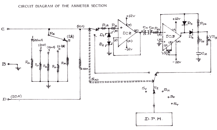 ammeter-amp