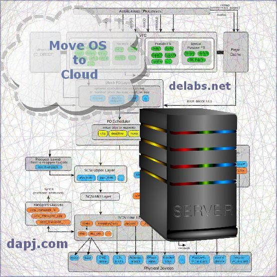 move-os-to-cloud-delabs