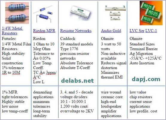 resistors-types