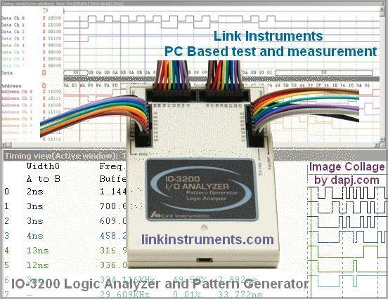 io3200-link-instruments