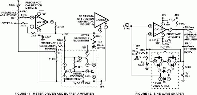 meter-buffer-sine-shaper