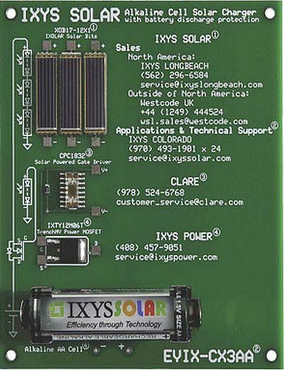 ixys-solar