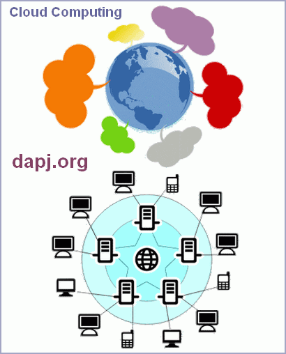 cloud-web-network