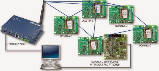 Linear Technology - Analog and Interface Solutions