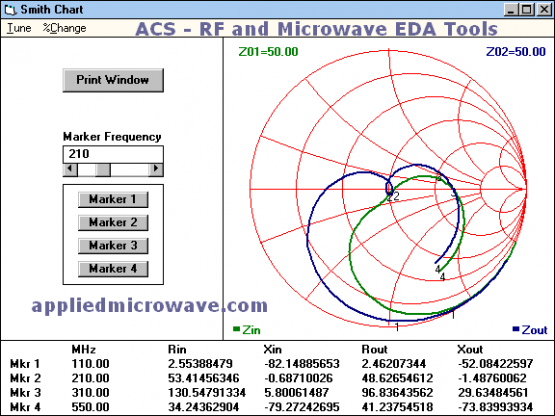 ACS - RF and Microwave EDA Tools