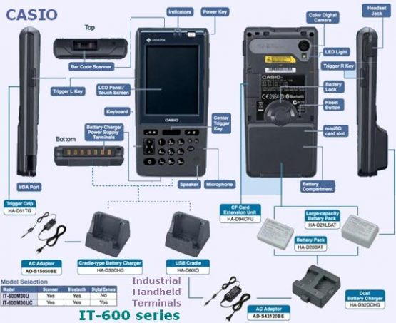 Casio Industrial Handheld -  IT-600