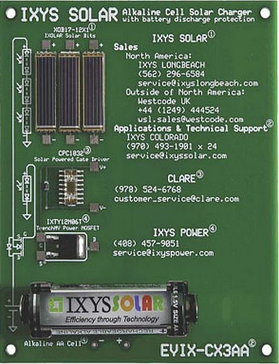 IXYS Semiconductors – Power and RF